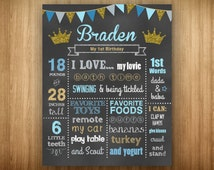 Little Prince 1st Birthday Chalkboard Poster PRINTABLE Crowns Light Baby Blue Dark Blue Gold White Likes Loves Foods 1st Words Height Teeth