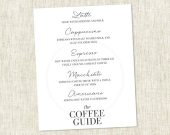 Art Print - Kitchen Dining Room Print - The Coffee Guide - Espresso Machiatto Cappuccino Americano - Cafe 8x10 Typography Print