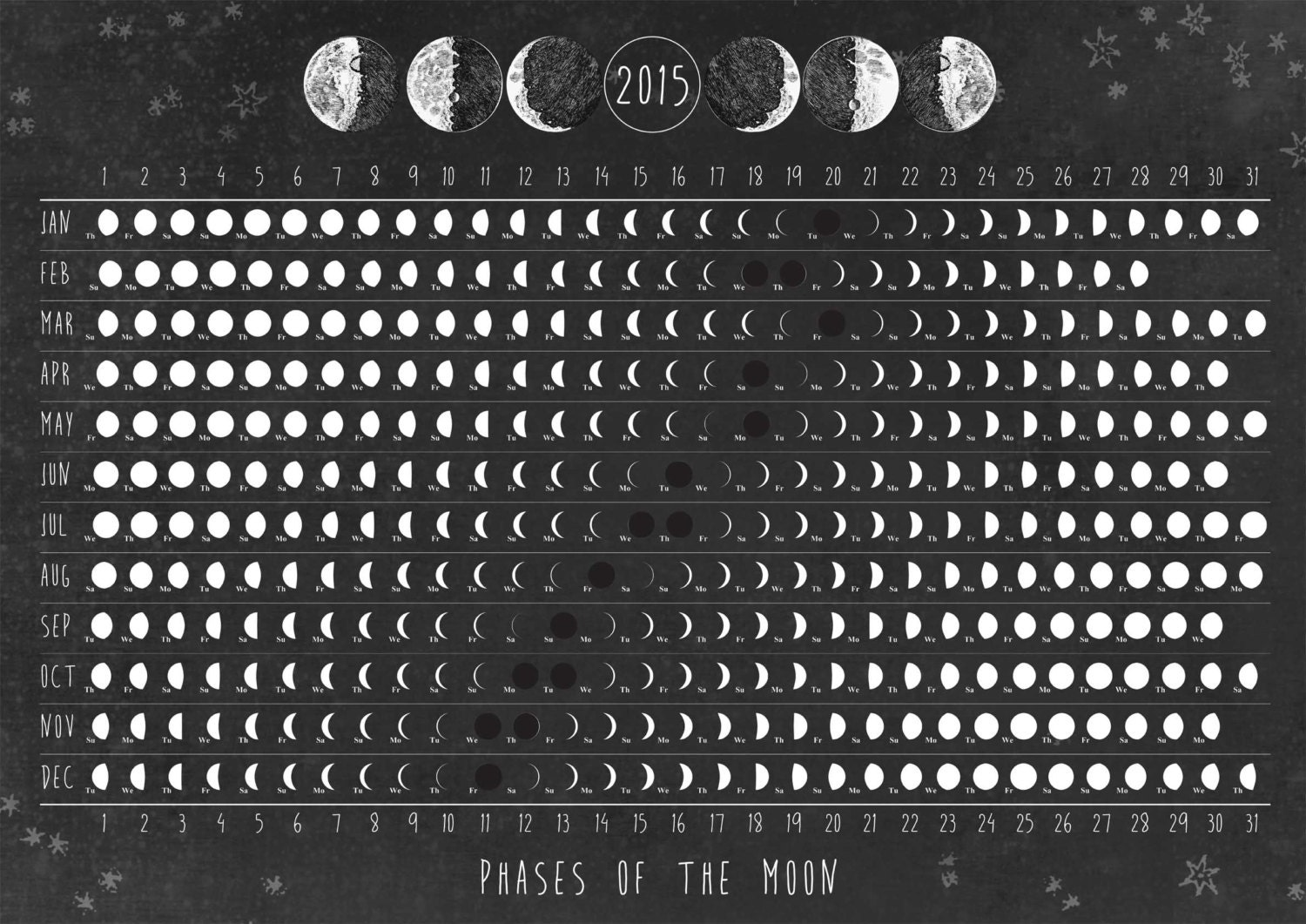 Moon Images 2015 2015 Moon Cycles Calendar