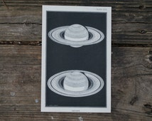 1867 - Saturn Print - Antique Astronomy Bookplate - Constellations, Stars, and Zodiac Signs