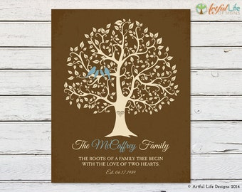 Personalized ANNIVERSARY GIFT for Parents, Family Tree Art Print, Parents Wedding Anniversary, Parent Gift from kids, Love Birds Family Tree