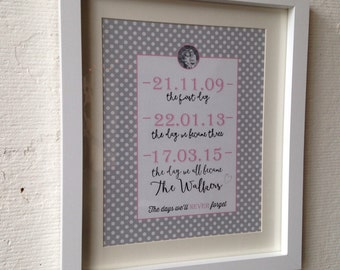 Wedding gift print with date memorable dates