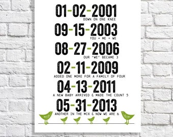 Special Dates Print Personalized Family Wall Art Quote Typographic Print Important Date Art Birth Dates Print Custom Bird Home Decor Gift