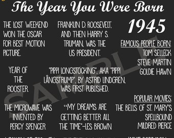Printable 1945-The Year You Were Born Wall Hanging Decor Digital File