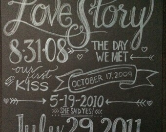 Personalized Love Story Wedding Chalkboard Sign