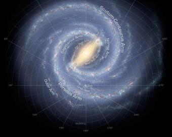 24x36 Poster; Milky Way Galaxy Schematic