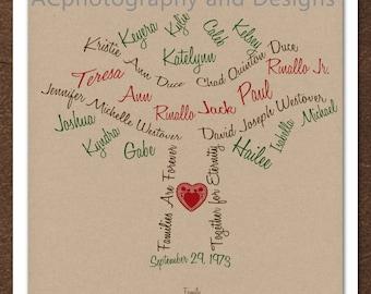 Customized Digital Family Tree