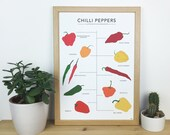 Chilli Peppers print