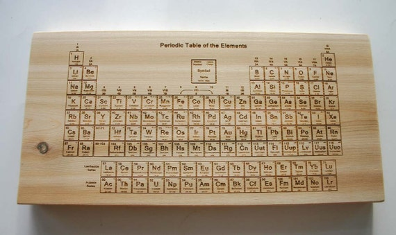 51 what groups of the periodic table are elements x and y likely to 346 what groups of the periodic table are elements x and y likely to be in 844 urtaz Gallery
