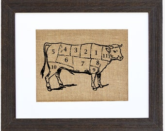 Cow Cuts, Vintage Cow, Framed Burlap Art Print, Art for your kitchen, Burlap Wall Art