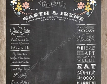 Wedding Photo Backdrop Chalkboard Printable - Complete Custom Chalkboard - Photobooth Backdrop - Wedding Backdrop - DIY Printable