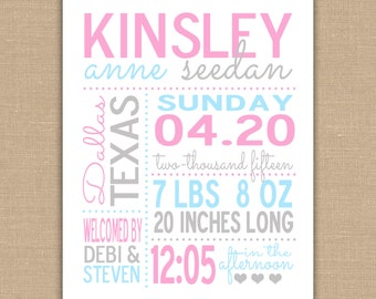 Birth Stats sign Wall Art.  Baby Statistics Personalized Baby Stats. Nursery Decor. Baby Shower Gift. Customized PRINTABLE Digital Art.