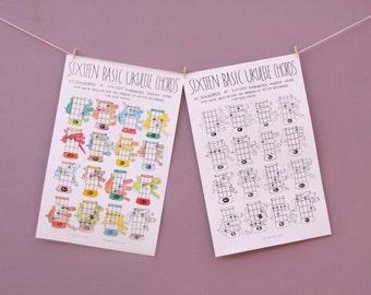 Sixteen Basic Ukulele Chords Big Print Poster