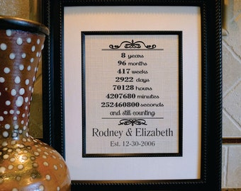 ... Marriage Timeline - Husband Gift - Housewarming Gift - Personalized