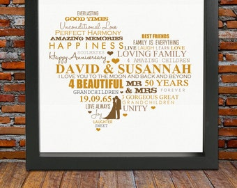 Ideas for a 30th anniversary gift