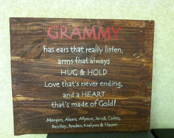 Customizable Grandmother Wood Sign