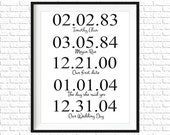 Personalized Wedding Wall Art | Special Dates | Home Wall Decor | Marriage | Printable, Digital