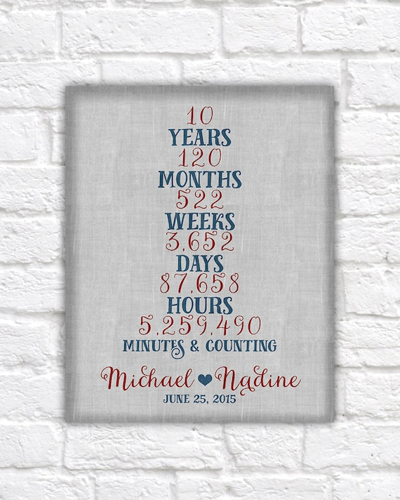 10th Wedding Anniversary Gifts For Husband Uk : 10 Year Anniversary, 5 Year, 10th Wedding Anniversary Custom Print ...