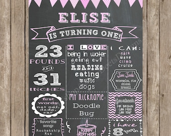 Custom Chalkboard Birthday Sign Printable with Bunting Banner  - Girl/Boy First Birthday Poster - Digital Print
