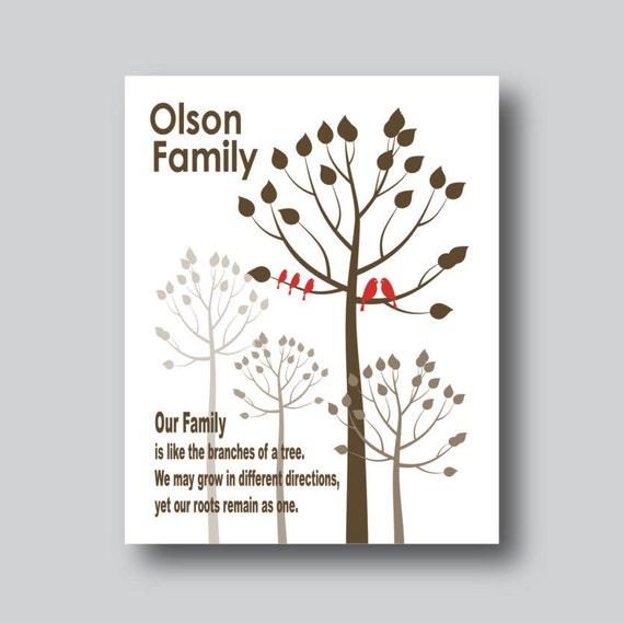 Modern family tree family tree last name print by for Modern family printer