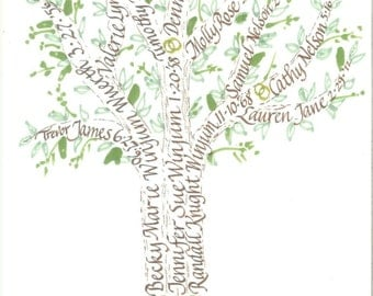 Custom Family Tree: Include all your family's branches!!
