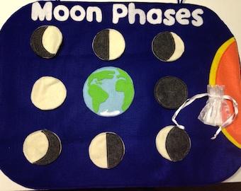 Moon Phases-Луна-Montessori moon