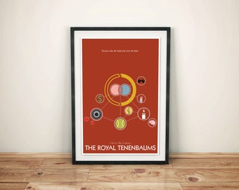The Royal Tenenbaums - MInimalist Alternate Movie Poster // Icon Designs and Character Relationship Map