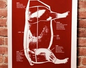 Pork Chart Silkscreen Poster Oxblood Red