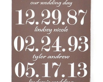 Mother's Day Gift, Important date art, Custom Wood Sign, What a Difference a Day Makes, Important Dates, Anniversary Gift, Family Sign