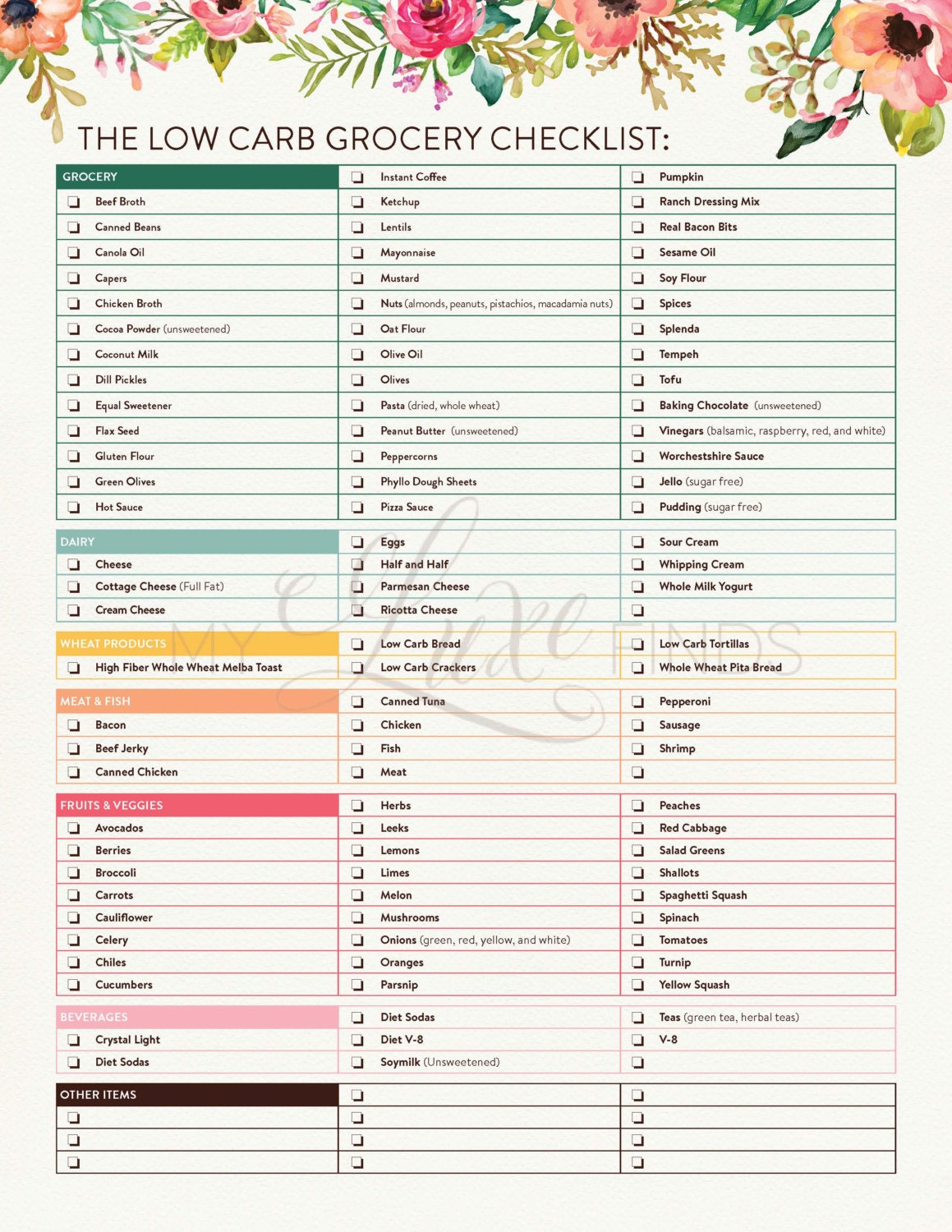 Terrible image for low carb food list printable