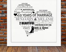Wedding Anniversary Gift Ideas 10 Years : gift - 10 year wedding anniversary gift,10th wedding anniversary gift ...