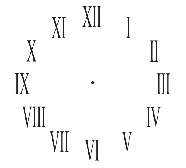 Clock Stencil Roman Numerals Clock 7 Sizes For Painting