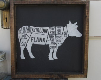 Wood Sign Cow Butchers Diagram