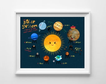 The Solar System. Solar System Print. Planet Poster. Kids Poster. Childrens room wall art. Nursery print. INSTANT DOWNLOAD by Motif Visuals.