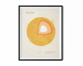 Sun chart, space wall art, outer space, solar art, retro poster, typography art, galaxy chart, stars art, geeky art, nerdy, solar art, dorm