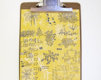 Abstract Vintage Letterpress Art: found scientific, agricultural, and botanical images combined to create pattern, 2-color print