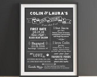 Chalkboard Love Story, Love Story Chalkboard Sign, Love Story Timeline, Wedding Printable Poster, Personalized