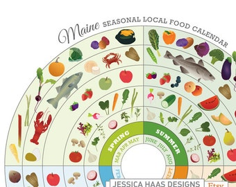 MAINE Local Food Guide