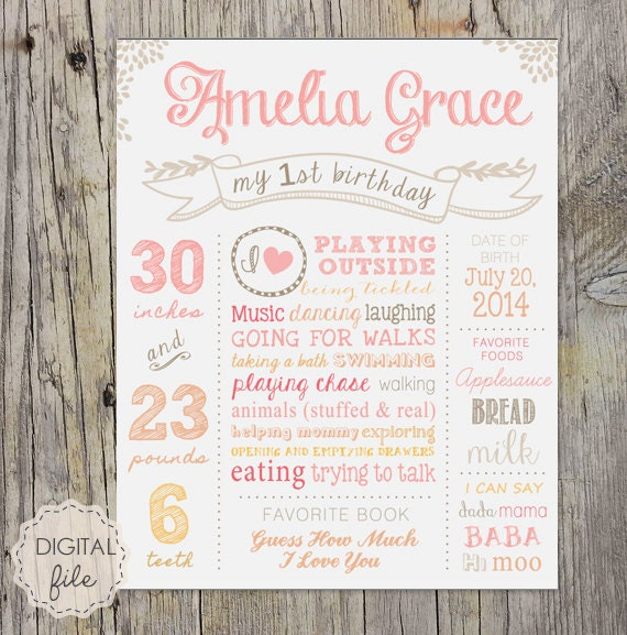 1st birthday chalkboard printable poster white pink soft for First birthday board template
