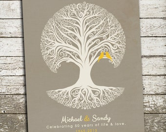 50th Anniversary Gift for Parents, Grandparents - Golden Personalized Print with Birds in a Tree - Custom Art Poster Print