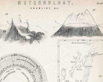 1886 Antique Print of Snowlines - Meteorology Print