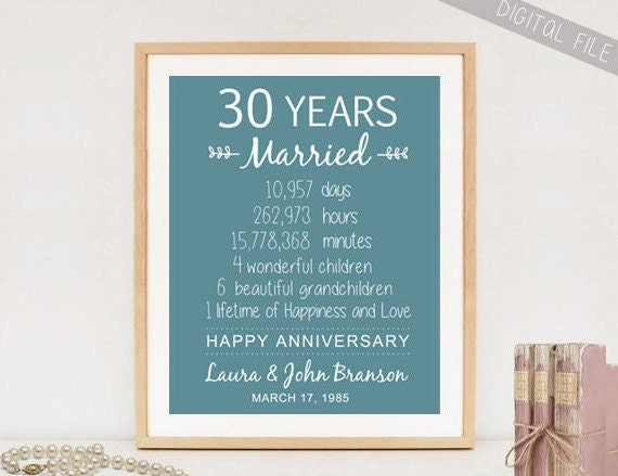 55th Wedding Anniversary Gift Ideas For Parents: 65th Wedding Anniversary Gift For Parents 65 Years Wedding