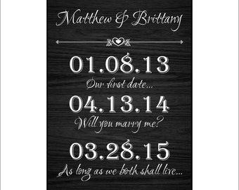 Personalized Anniversary Gift, Wedding Anniversary, Wedding Gift, Wall Art, Special Dates, Bride and Groom Gift,