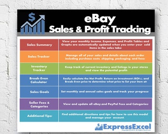 eBay Sales & Profit Tracking + Break Even Calculator | Microsoft Excel Spreadsheet | US and UK | Mac + PC | Instant Download