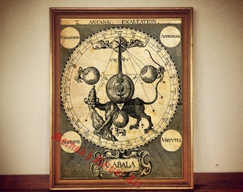 Kabbalah print, Cabala poster, magic art, occult book page, hermetism, magick, antique home decor, occultism, mysterious wall art #60