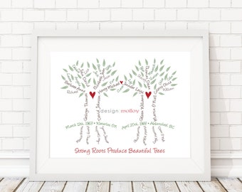Personalized Family Tree PRINT, Custom Family Tree Print, Mother's Day Gift, Double Family Tree Art, Anniversary Gift, Wedding Gift
