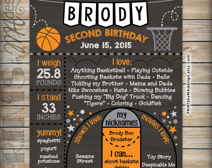 Basketball Birthday Chalkboard, Basketball Theme Poster Milestones Sign, First Second Third Fourth Fifth Sixth Birthday, DIGITAL PRINT