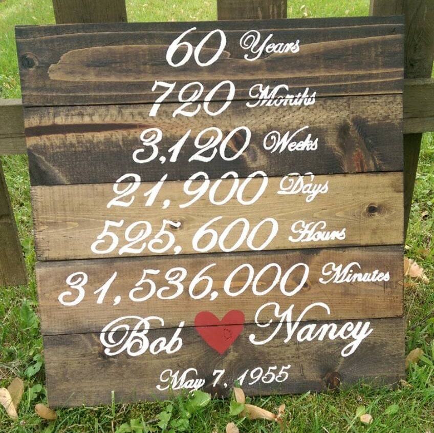 Wedding Anniversary Wood Sign Years Months By