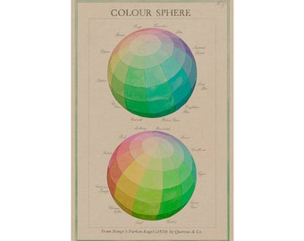 Double Colour Sphere no.2 wall hanging