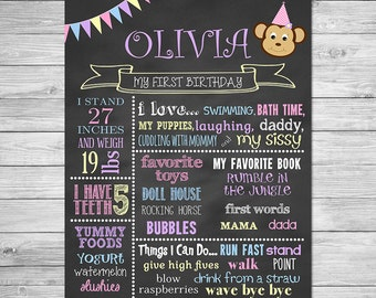First Birthday Chalkboard of Favorite Things Poster Printable, Monkey Birthday Chalkboard Sign, Monkey Birthday